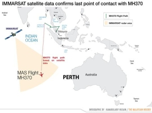 mh370-immarsat_satellite_data-flight path